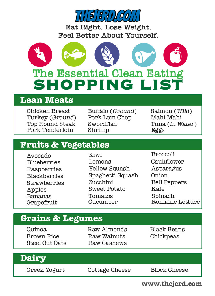 The Essential Clean Eating Shopping List - The Jerd